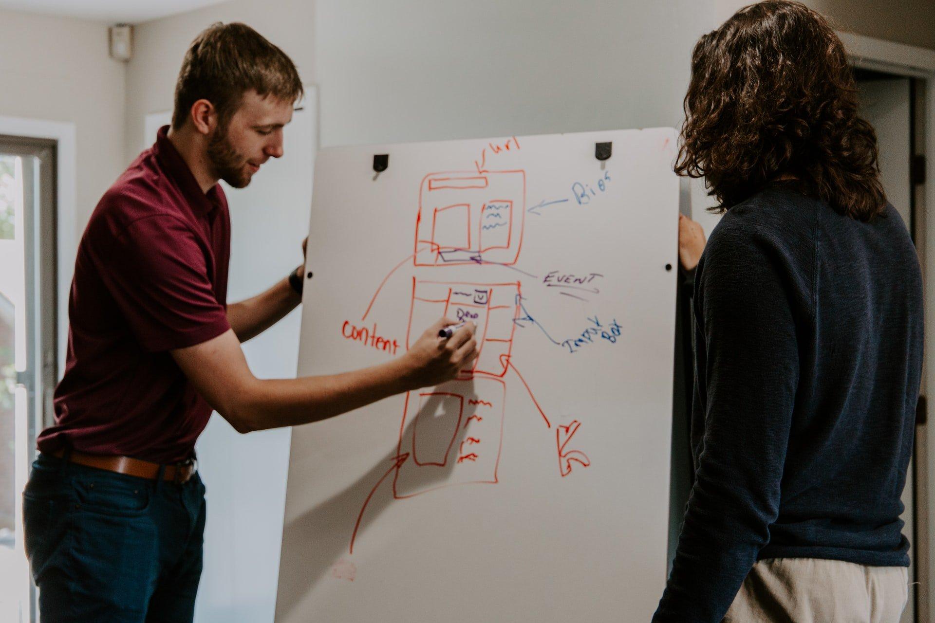 strategia content marketing