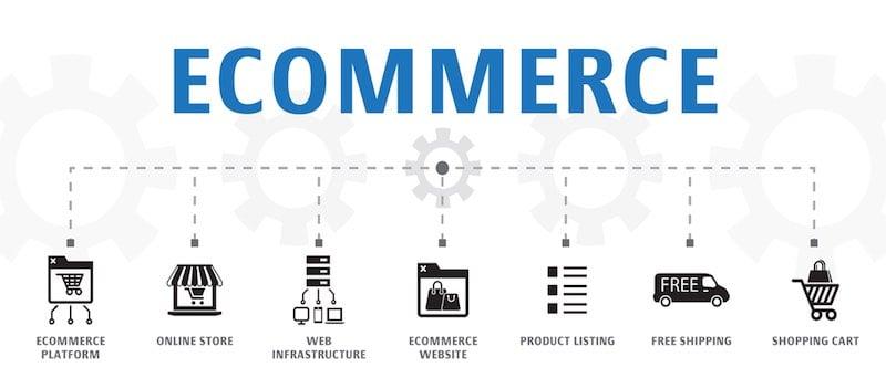 Co to są platformy e-commerce