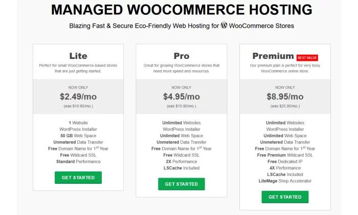 Cennik GreenGeeks WooCommerce dla najlepszego taniego hostingu