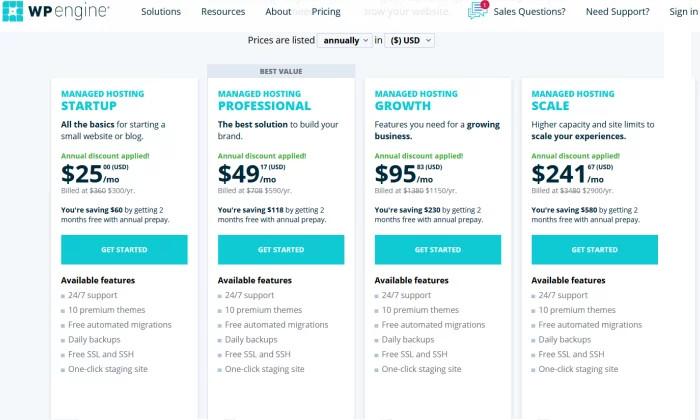 Ceny WP Engine dla najlepszego hostingu WordPress